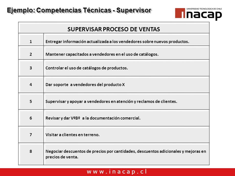 SUPERVISAR PROCESO DE VENTAS