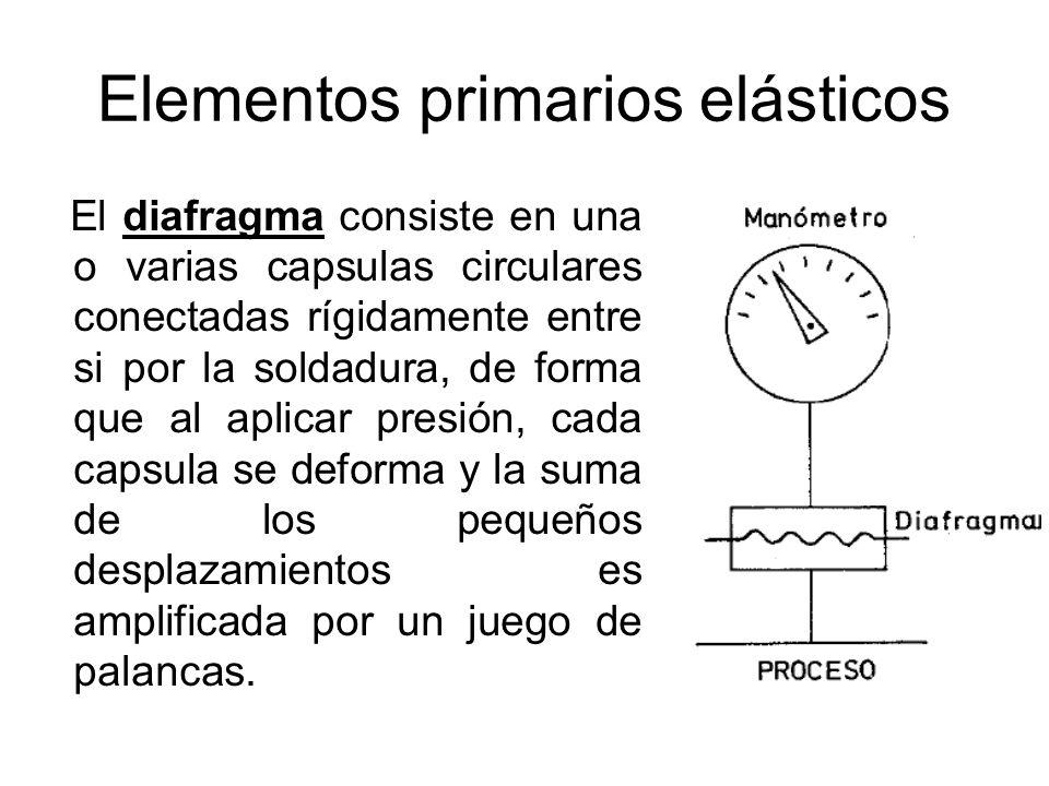 Elementos primarios elásticos