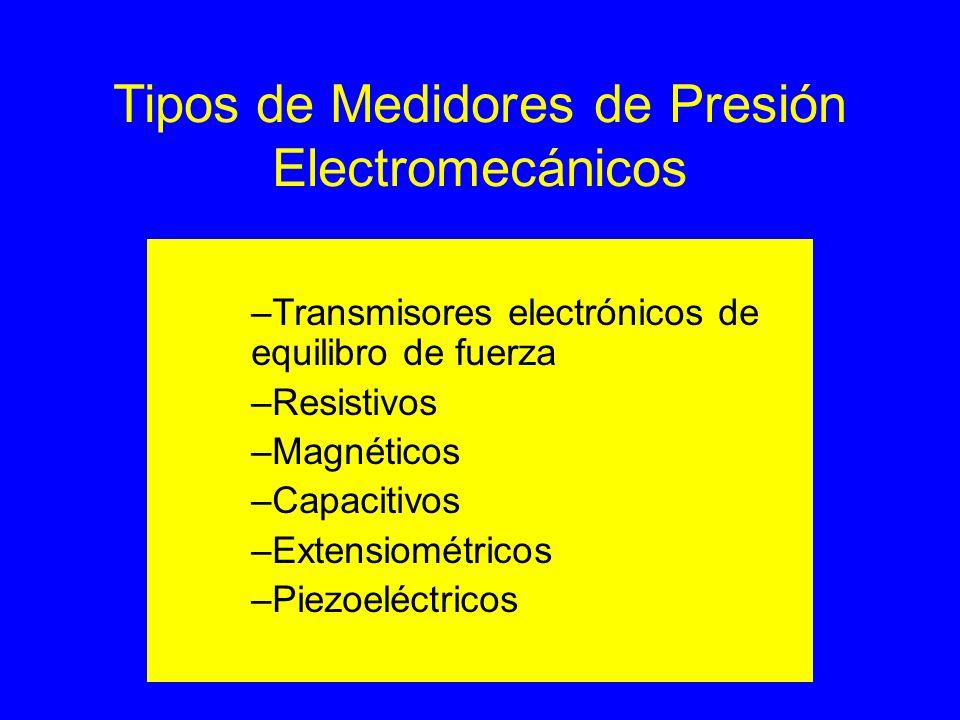 Tipos de Medidores de Presión Electromecánicos