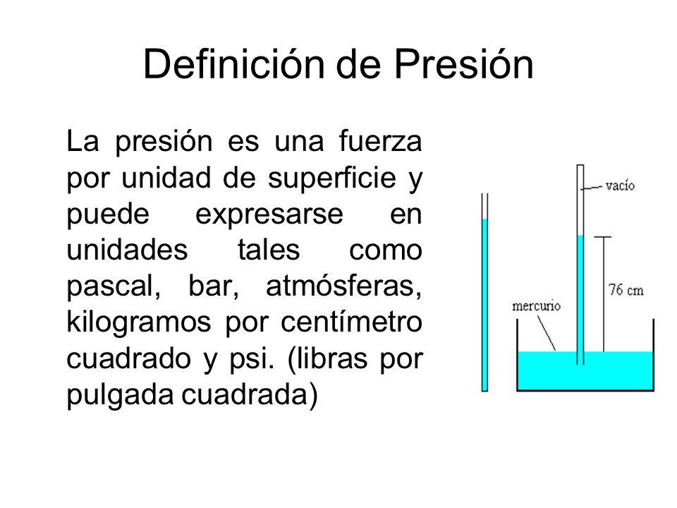 Definición de Presión