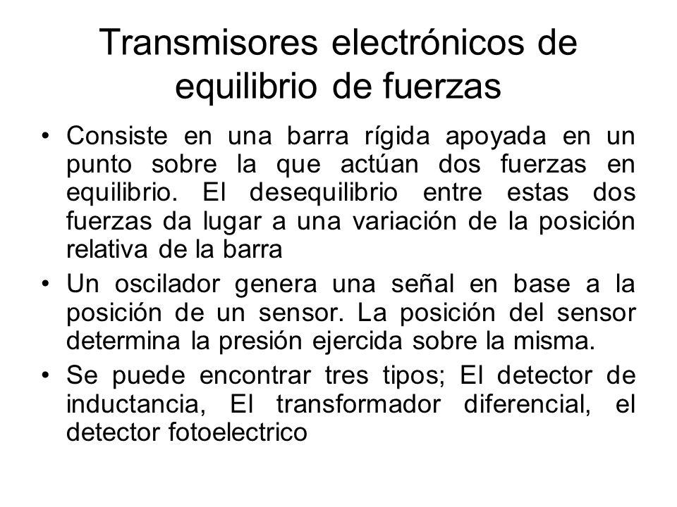 Transmisores electrónicos de equilibrio de fuerzas