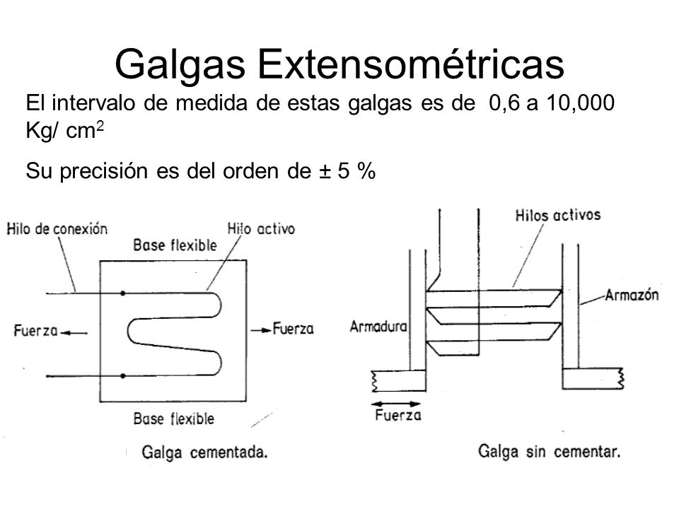 Galgas Extensométricas