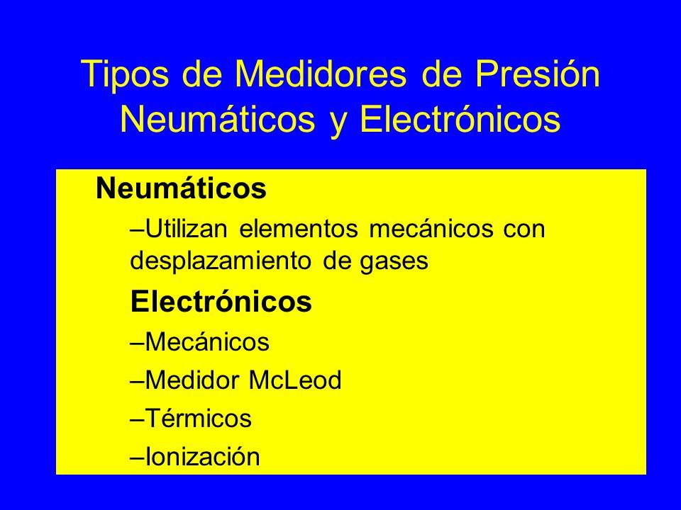 Tipos de Medidores de Presión Neumáticos y Electrónicos