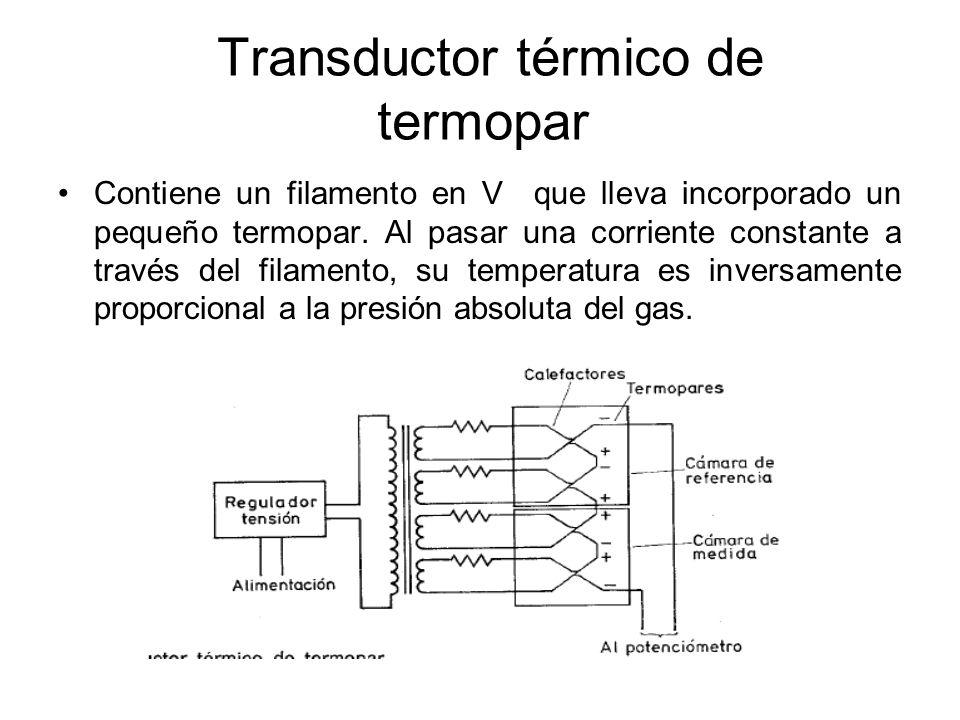Transductor térmico de termopar