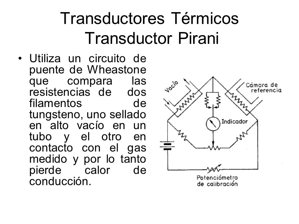 Transductores Térmicos Transductor Pirani