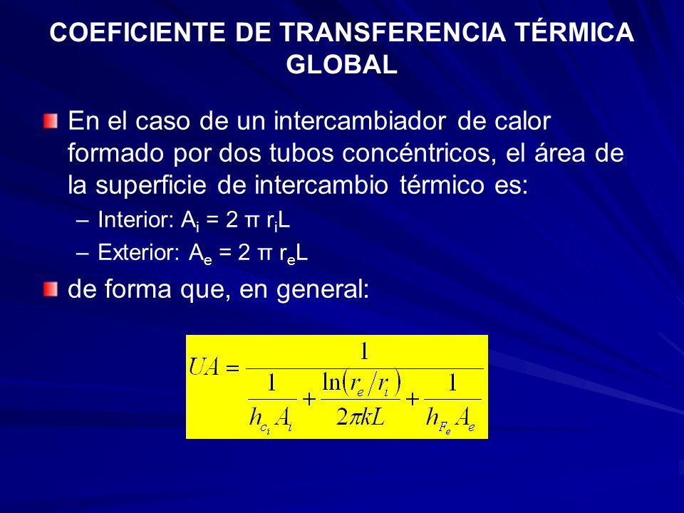 COEFICIENTE DE TRANSFERENCIA TÉRMICA GLOBAL