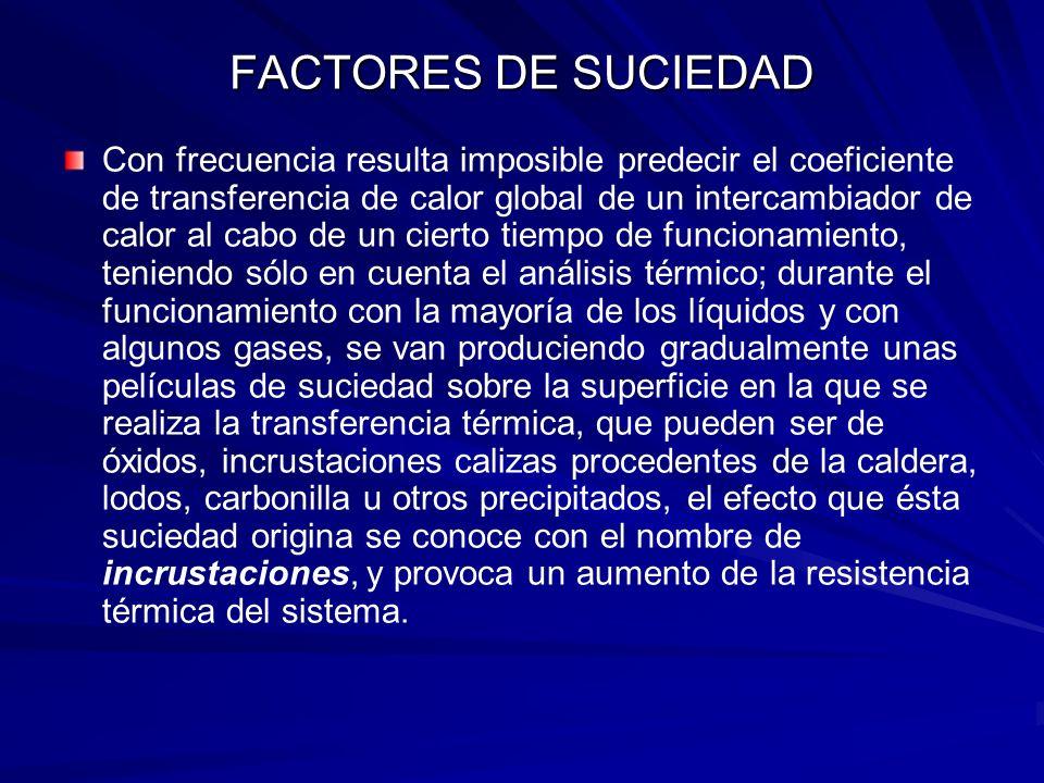 FACTORES DE SUCIEDAD