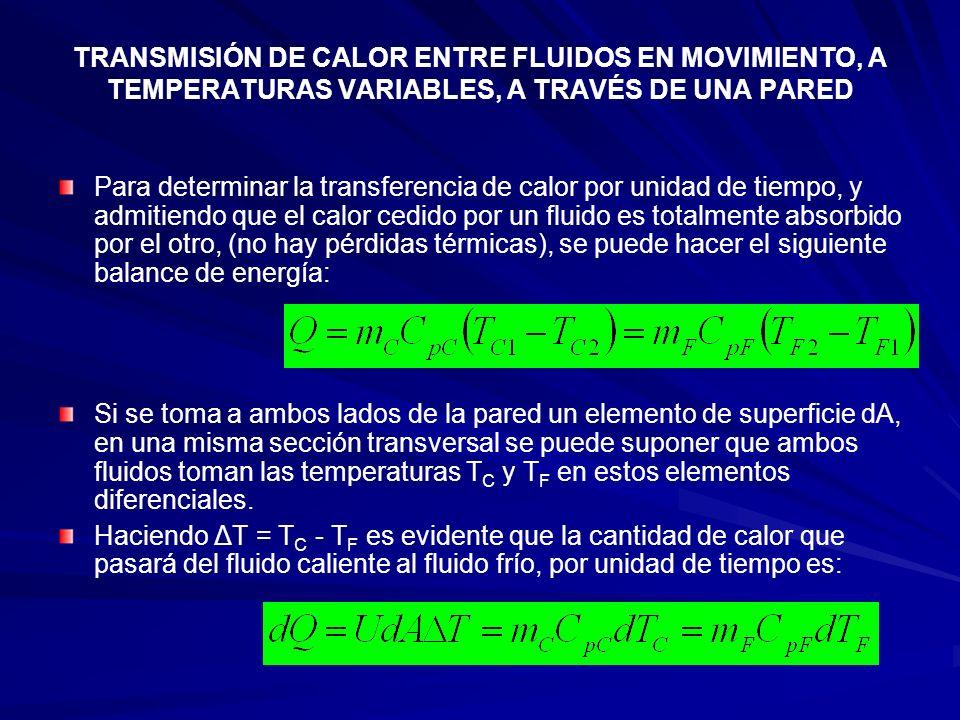 TRANSMISIÓN DE CALOR ENTRE FLUIDOS EN MOVIMIENTO, A TEMPERATURAS VARIABLES, A TRAVÉS DE UNA PARED