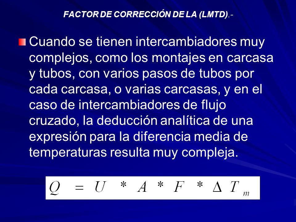 FACTOR DE CORRECCIÓN DE LA (LMTD).-