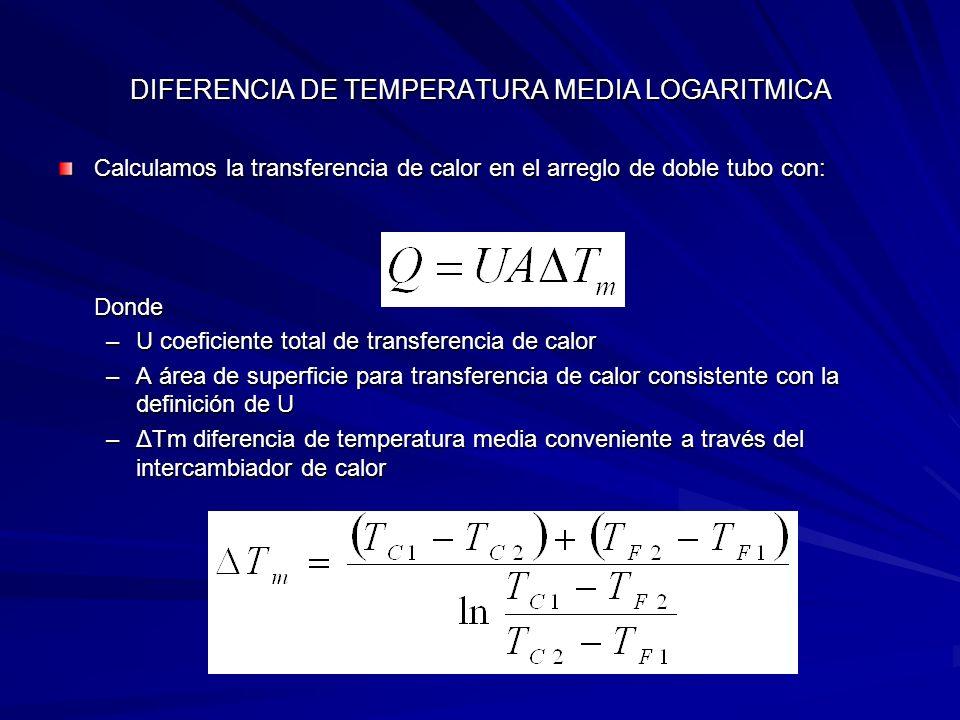 DIFERENCIA DE TEMPERATURA MEDIA LOGARITMICA