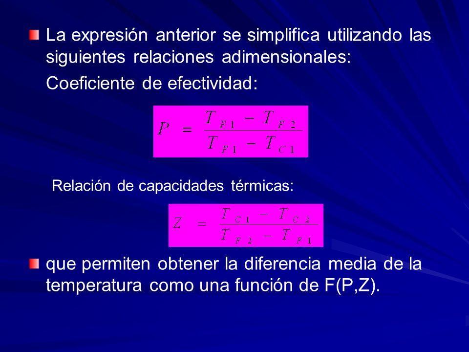 Coeficiente de efectividad:
