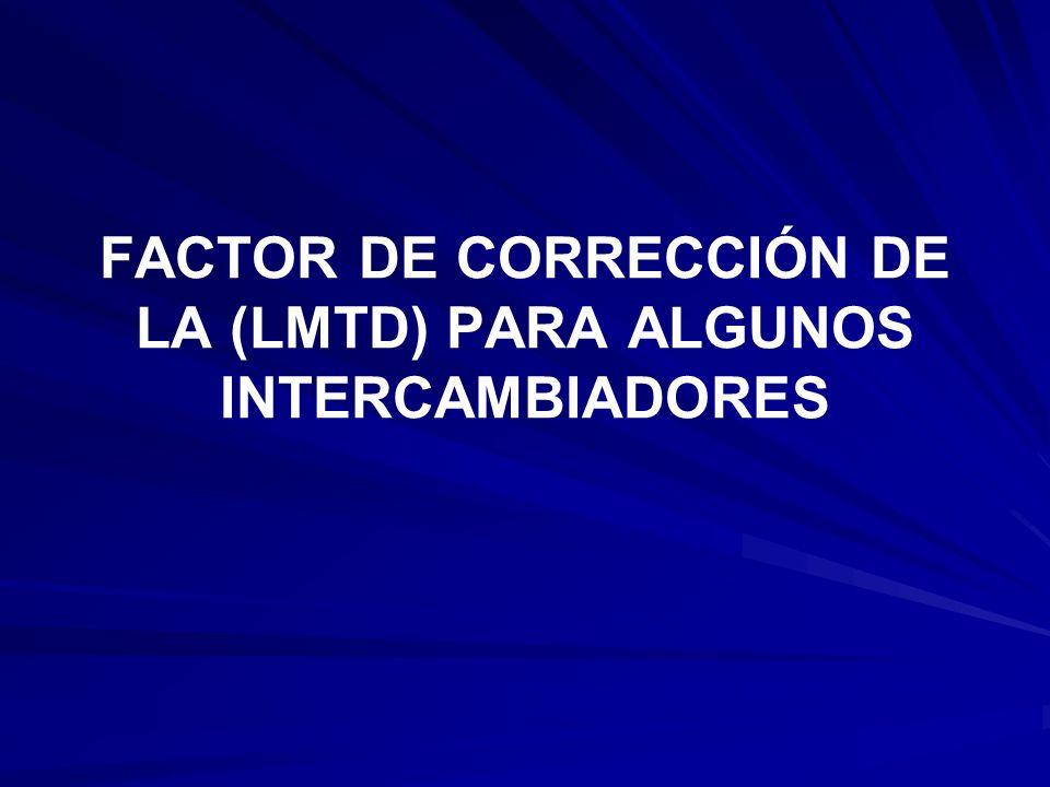 FACTOR DE CORRECCIÓN DE LA (LMTD) PARA ALGUNOS INTERCAMBIADORES