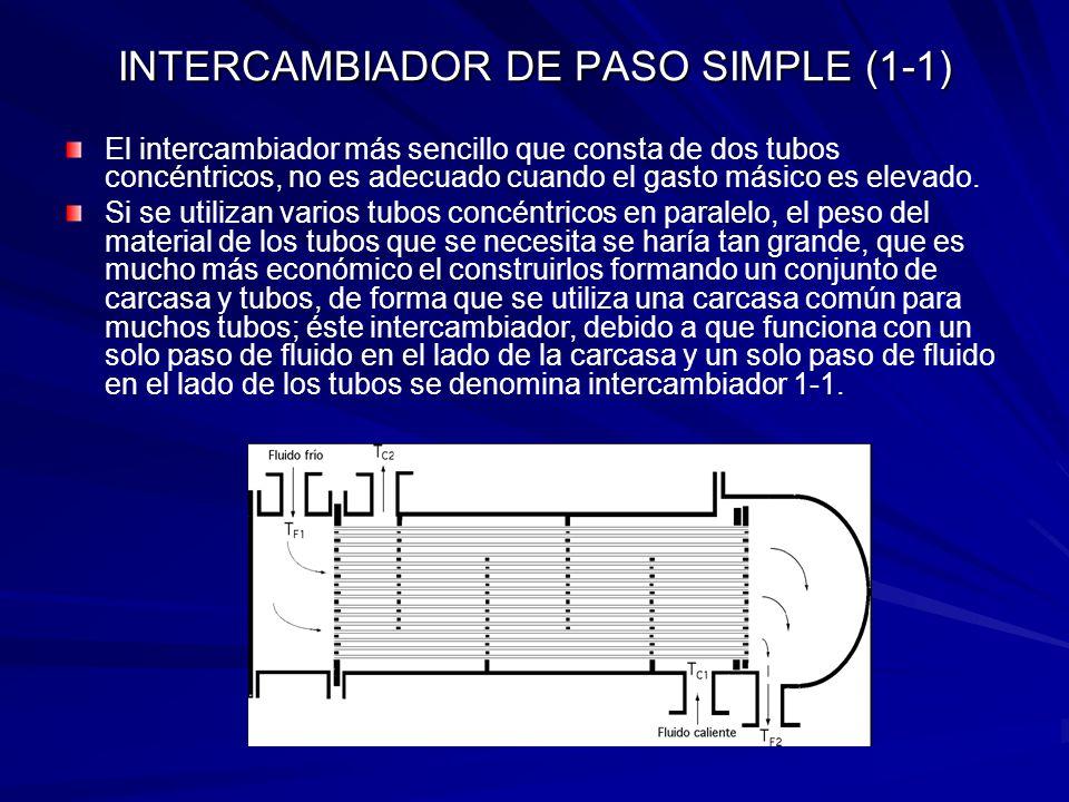 INTERCAMBIADOR DE PASO SIMPLE (1-1)