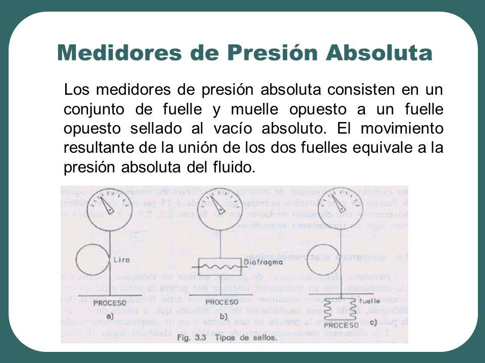 Medidores de Presión Absoluta