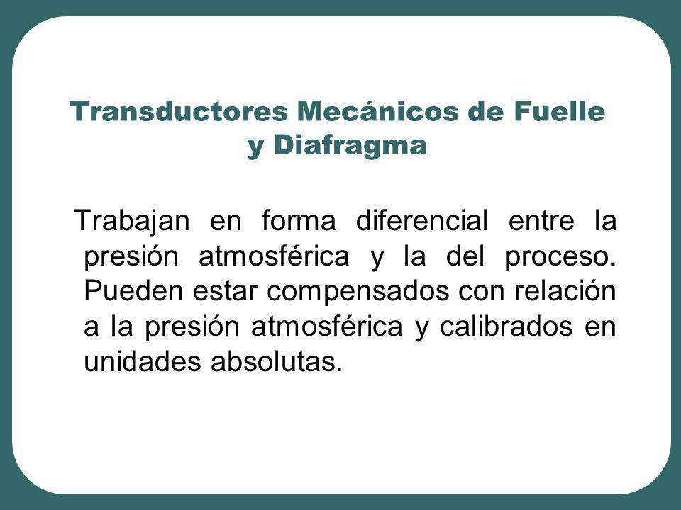 Transductores Mecánicos de Fuelle y Diafragma
