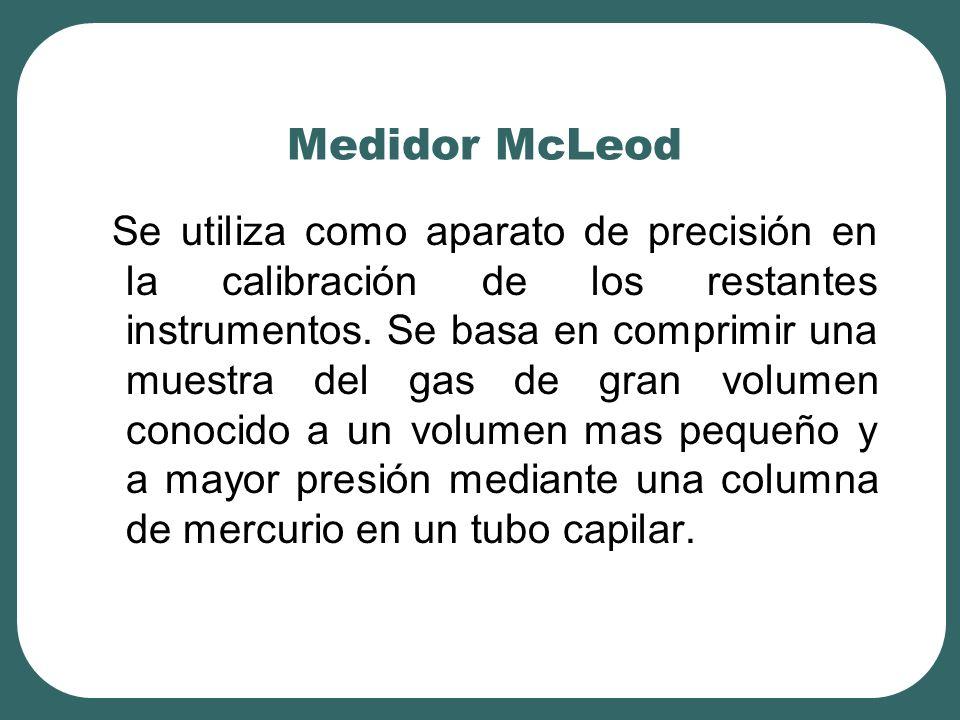 Medidor McLeod