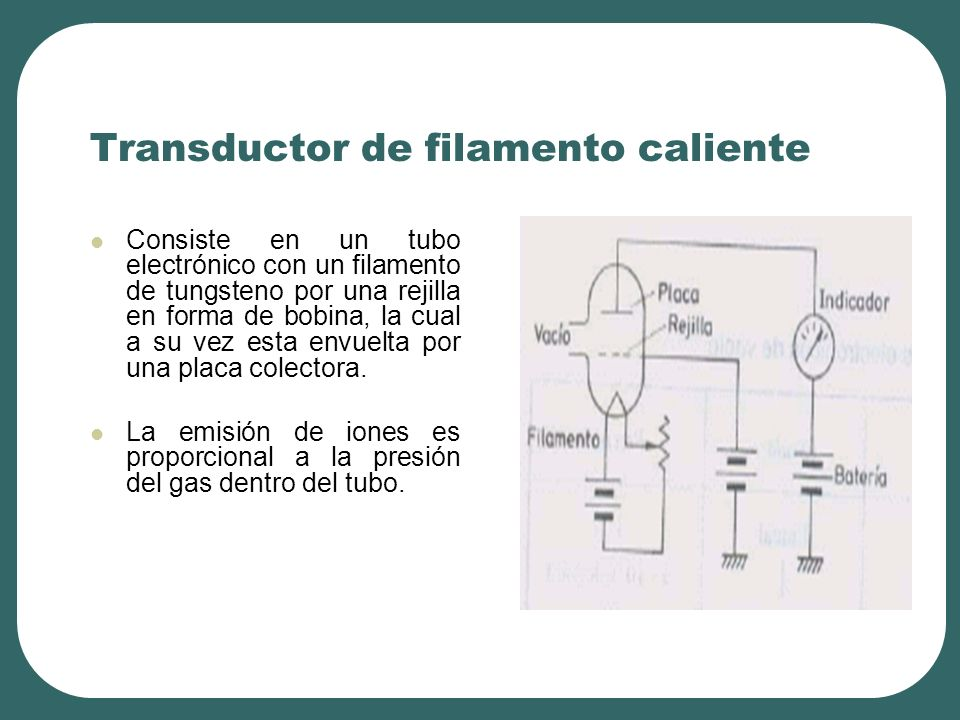 Transductor de filamento caliente