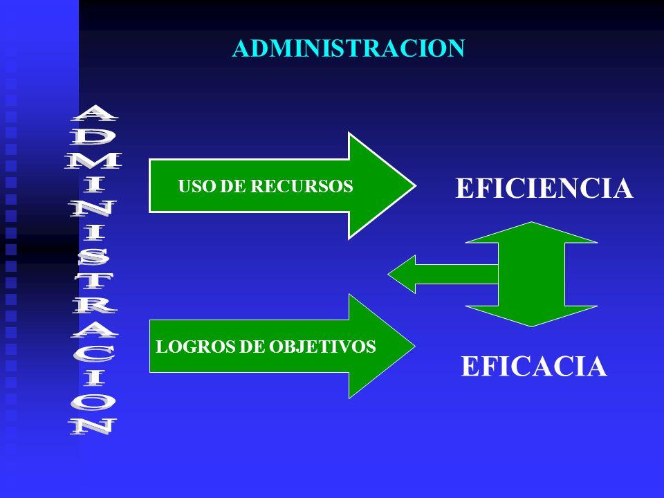 ADMINISTRACION EFICIENCIA EFICACIA ADMINISTRACION USO DE RECURSOS