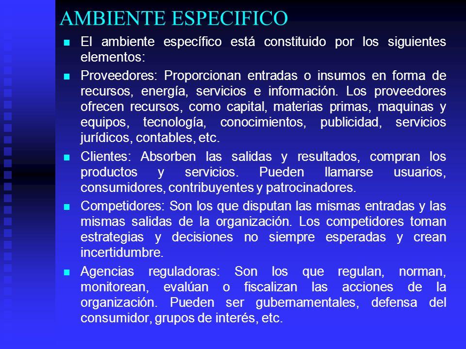 AMBIENTE ESPECIFICO El ambiente específico está constituido por los siguientes elementos: