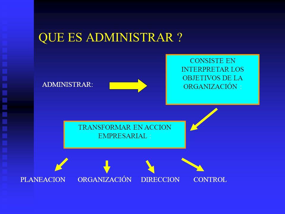 QUE ES ADMINISTRAR CONSISTE EN INTERPRETAR LOS OBJETIVOS DE LA ORGANIZACIÓN : ADMINISTRAR: TRANSFORMAR EN ACCION EMPRESARIAL :