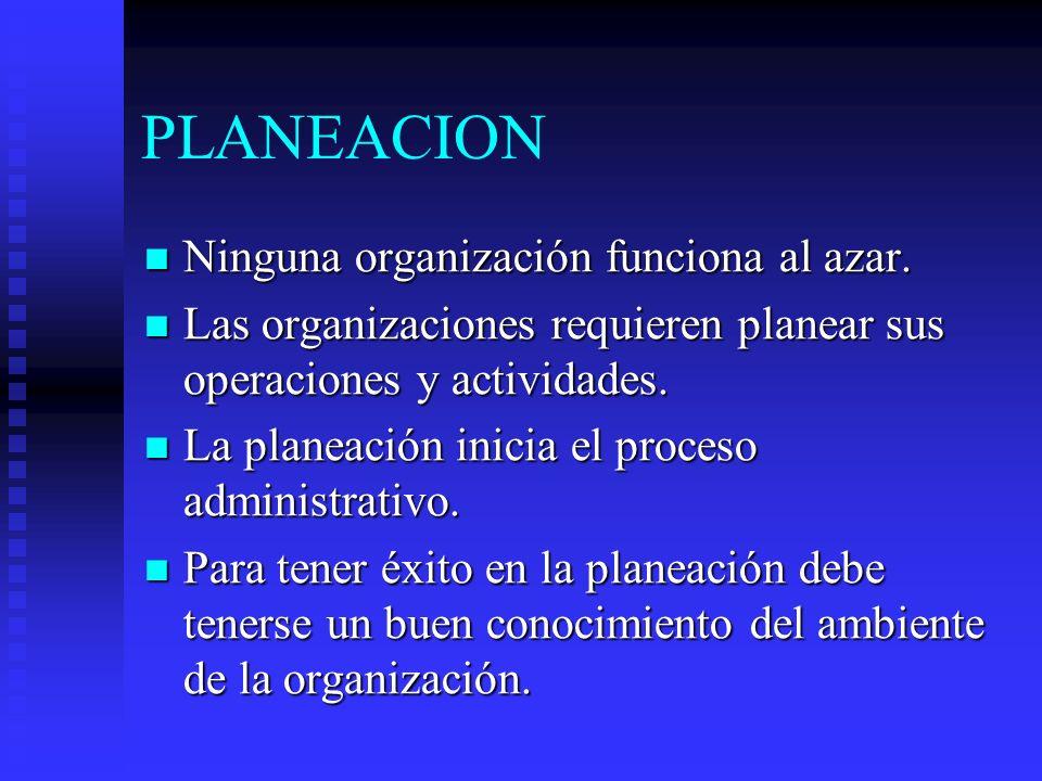 PLANEACION Ninguna organización funciona al azar.