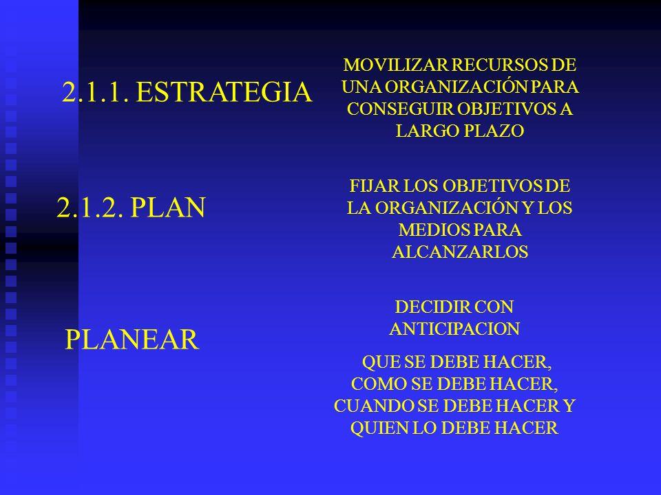 2.1.1. ESTRATEGIA 2.1.2. PLAN PLANEAR