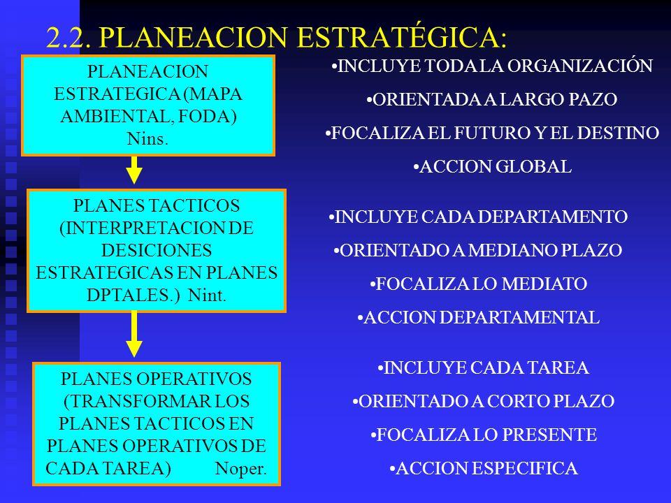 2.2. PLANEACION ESTRATÉGICA: