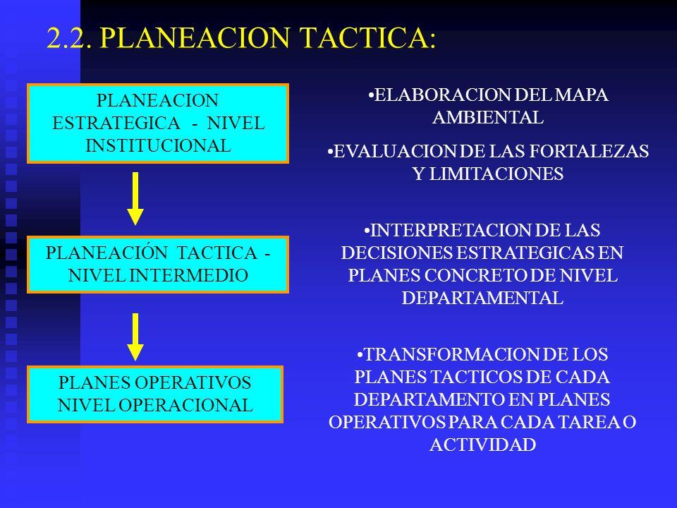 2.2. PLANEACION TACTICA: ELABORACION DEL MAPA AMBIENTAL