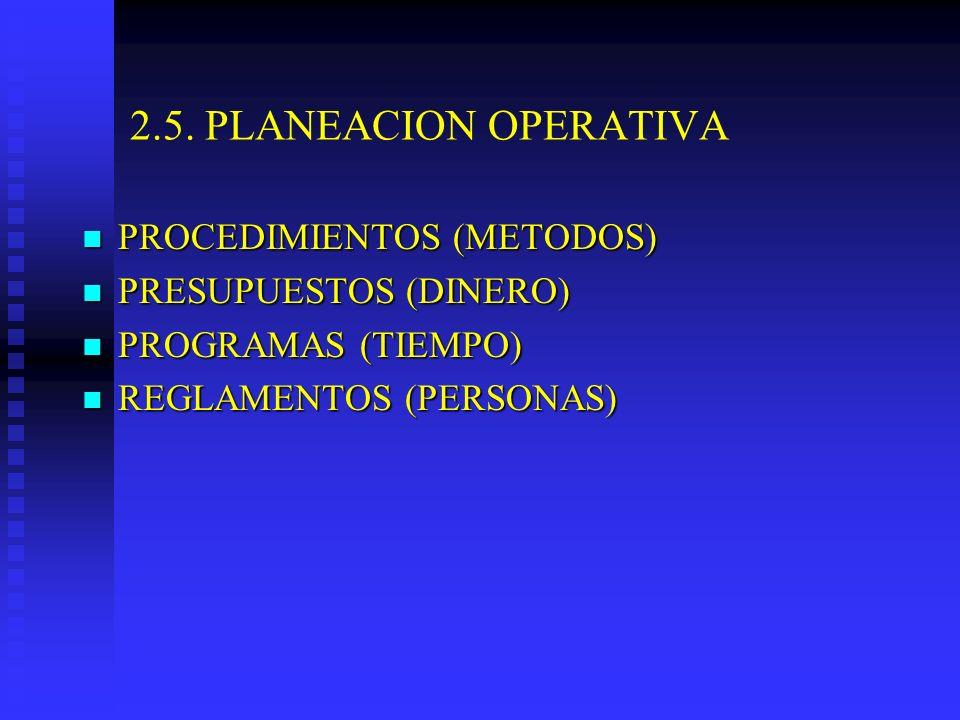 2.5. PLANEACION OPERATIVA PROCEDIMIENTOS (METODOS)