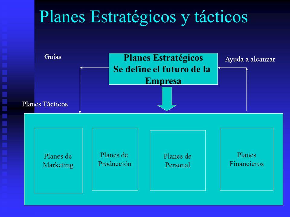 Planes Estratégicos y tácticos