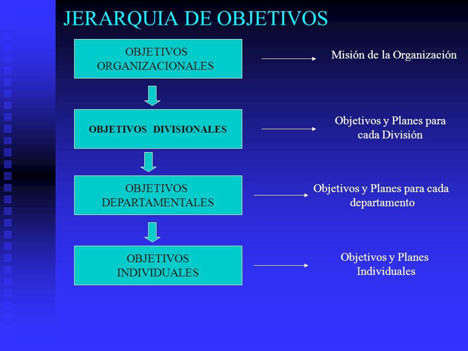 JERARQUIA DE OBJETIVOS
