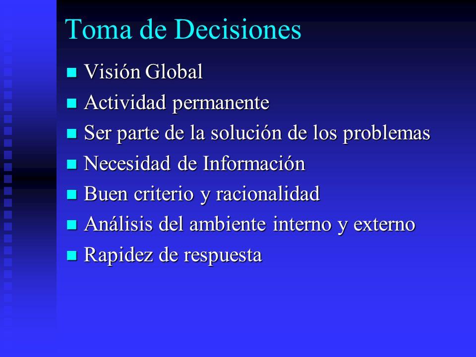 Toma de Decisiones Visión Global Actividad permanente