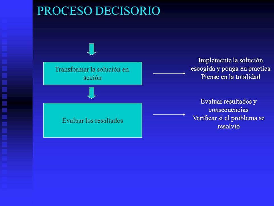 PROCESO DECISORIO Implemente la solución escogida y ponga en practica