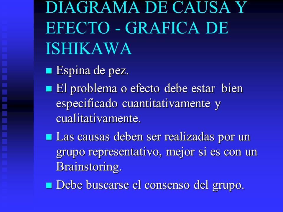 DIAGRAMA DE CAUSA Y EFECTO - GRAFICA DE ISHIKAWA
