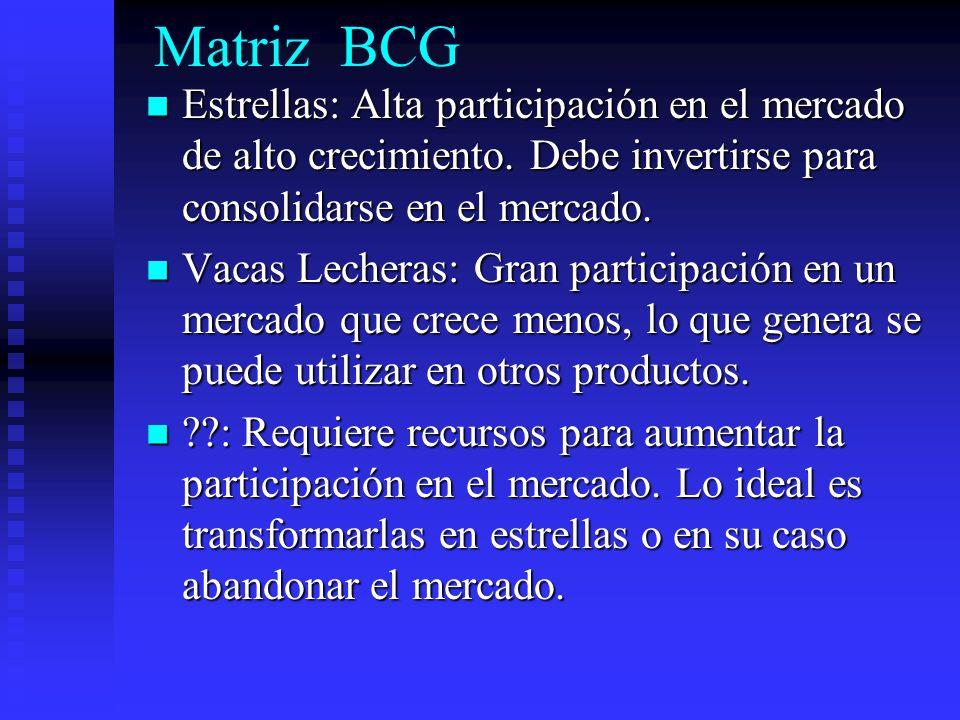 Matriz BCG Estrellas: Alta participación en el mercado de alto crecimiento. Debe invertirse para consolidarse en el mercado.