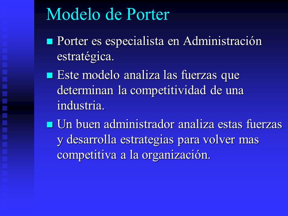 Modelo de Porter Porter es especialista en Administración estratégica.