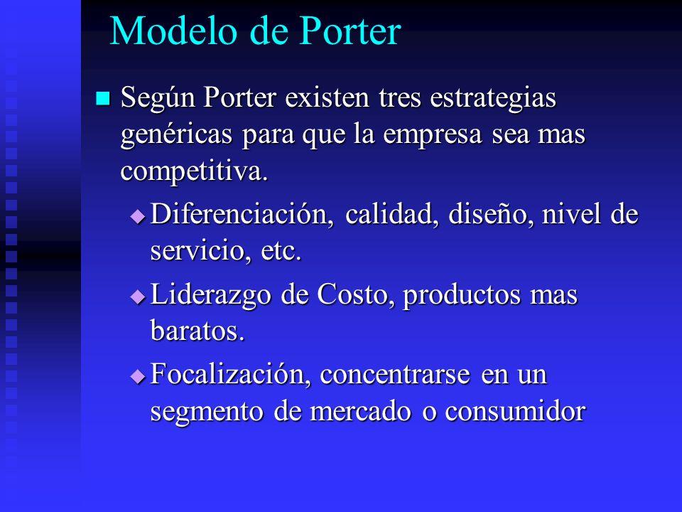 Modelo de Porter Según Porter existen tres estrategias genéricas para que la empresa sea mas competitiva.