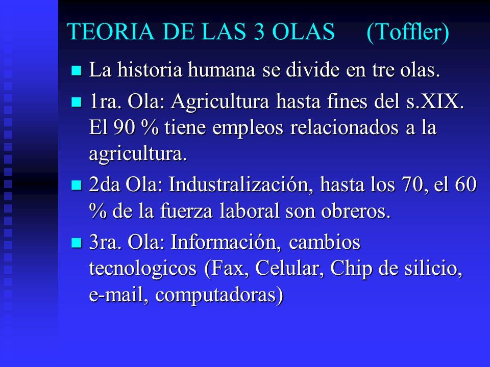 TEORIA DE LAS 3 OLAS (Toffler)