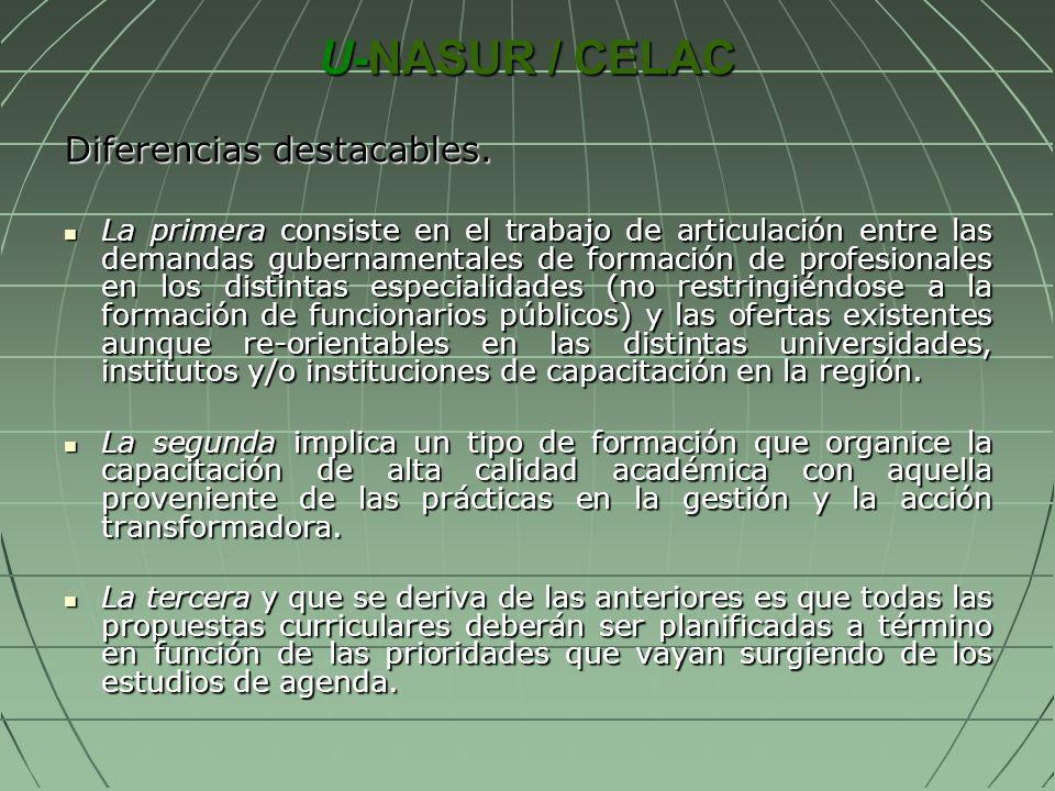 U-NASUR / CELAC Diferencias destacables.