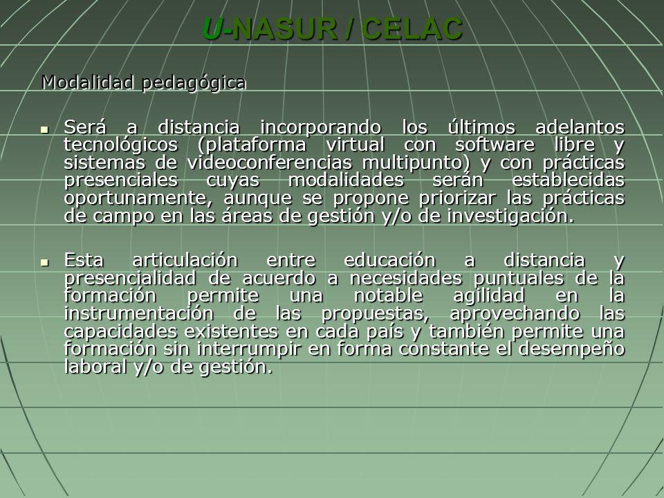 U-NASUR / CELAC Modalidad pedagógica