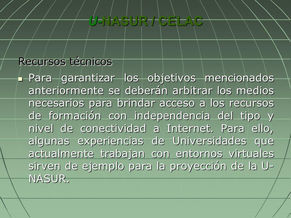 U-NASUR / CELAC Recursos técnicos