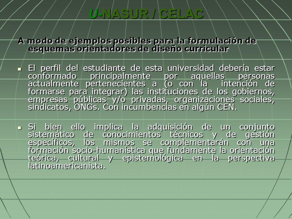U-NASUR / CELAC A modo de ejemplos posibles para la formulación de esquemas orientadores de diseño curricular.