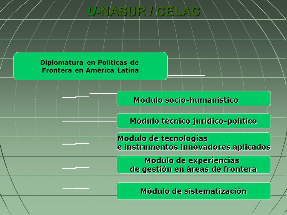 U-NASUR / CELAC Modulo socio-humanístico