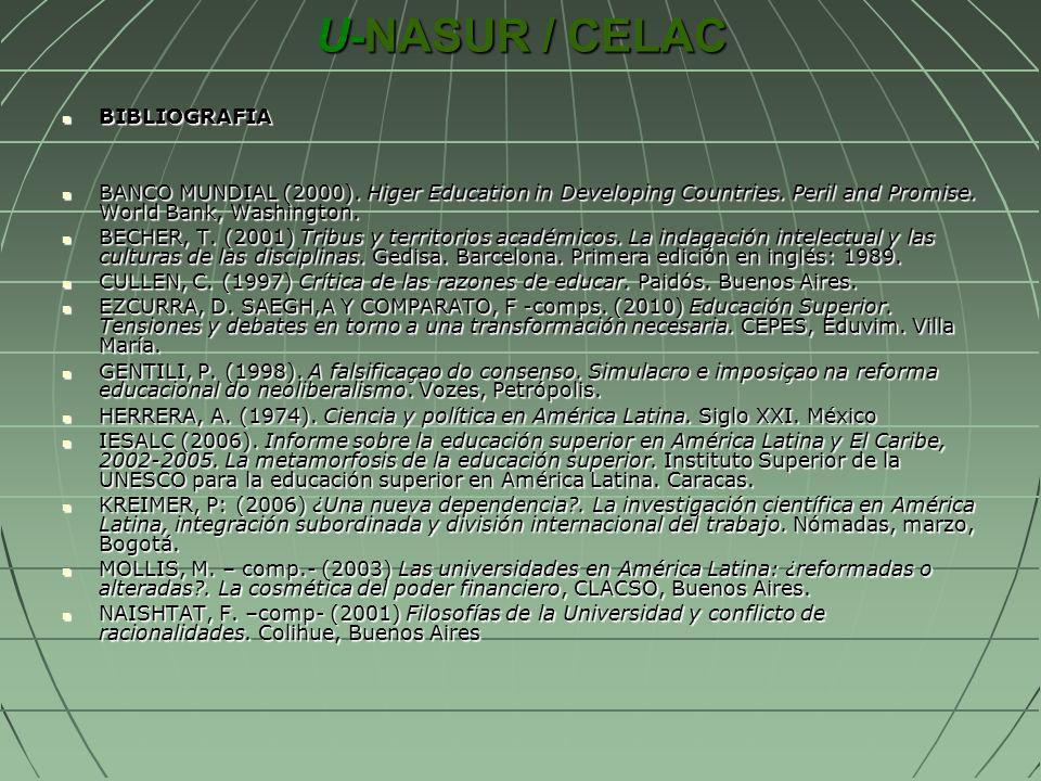 U-NASUR / CELAC BIBLIOGRAFIA