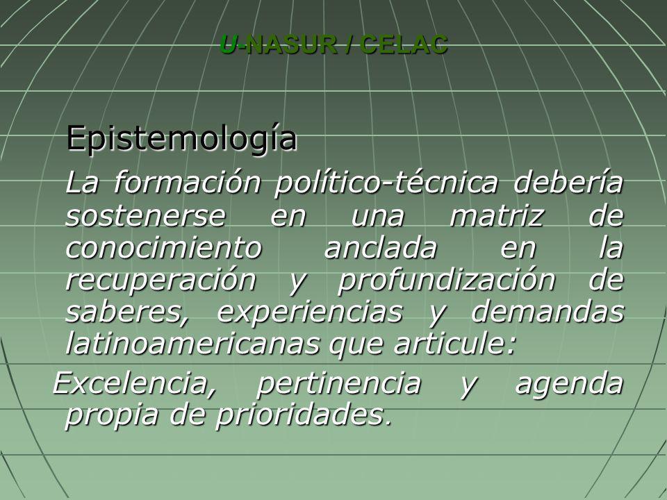 U-NASUR / CELAC Epistemología.