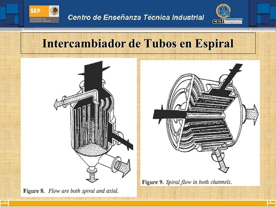 Intercambiador de Tubos en Espiral