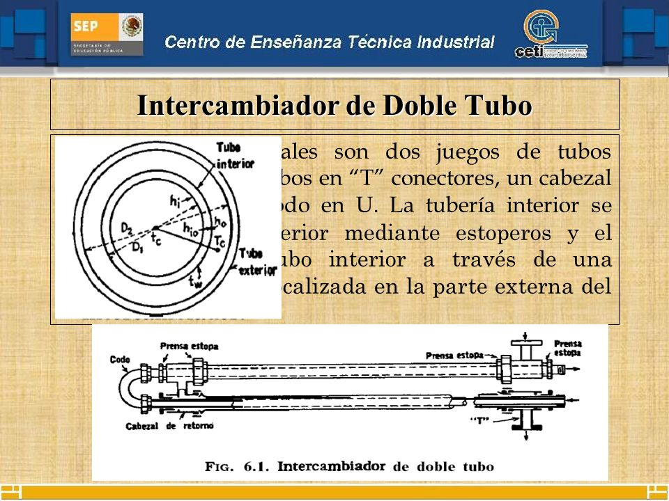 Intercambiador de Doble Tubo