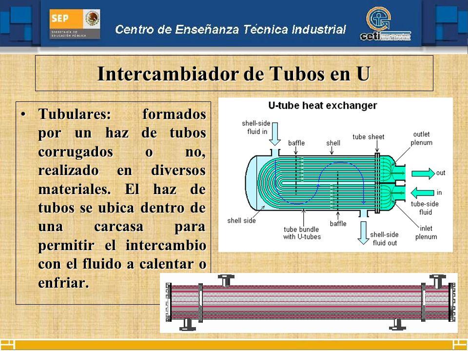 Intercambiador de Tubos en U