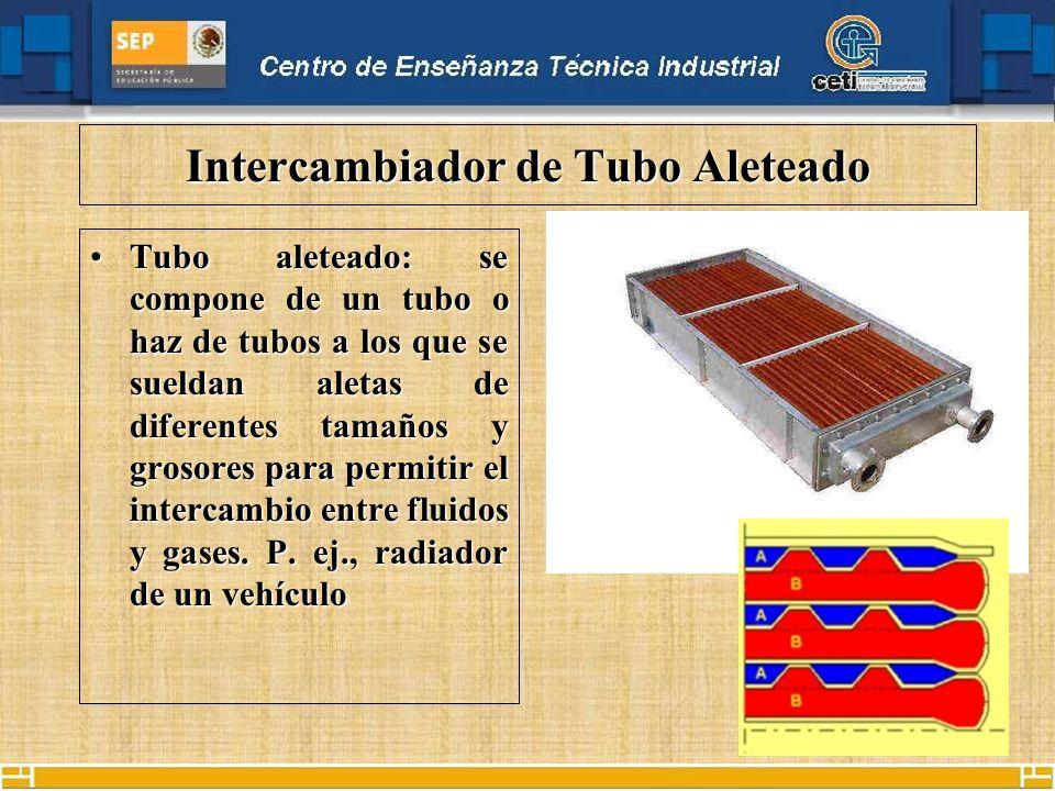Intercambiador de Tubo Aleteado
