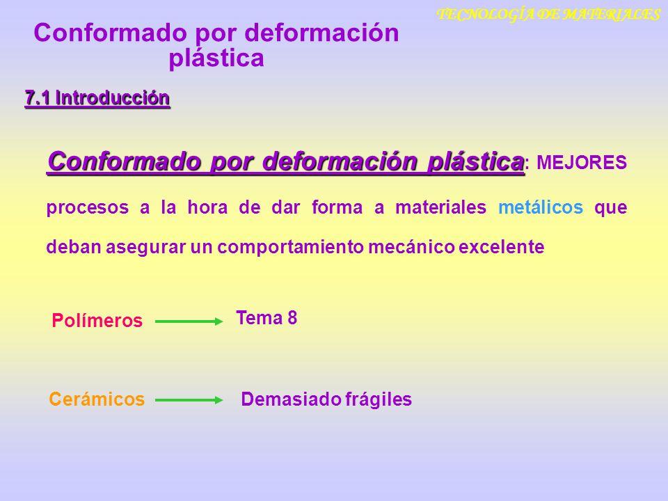 TECNOLOGÍA DE MATERIALES Conformado por deformación plástica